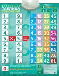 Говорящая таблица умножения. Электронный озвученный плакат